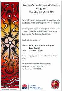 Aboriginal Women Health